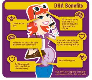 DHA-benefits.