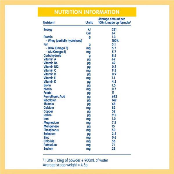 sữa bột NAN số 2- thành phần